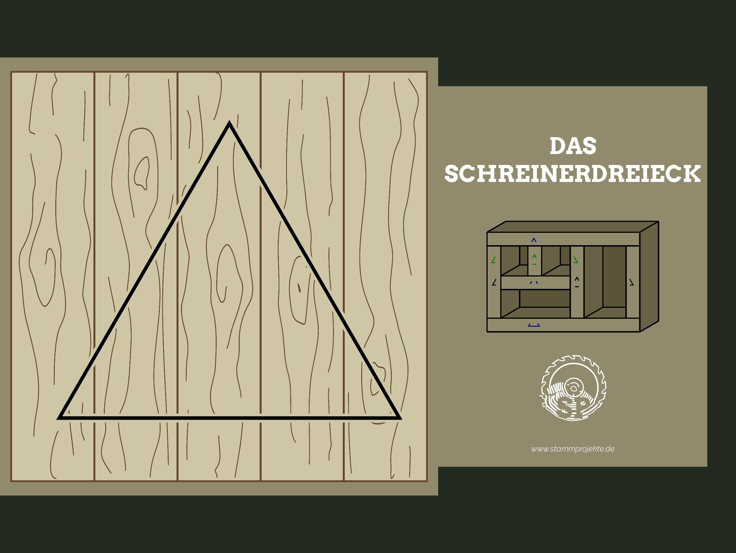 Illustrative Darstellung eines Schreinerdreiecks auf Holz